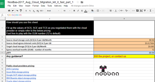 amazing spreadsheet